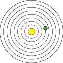 Solar System with Sun at the center
